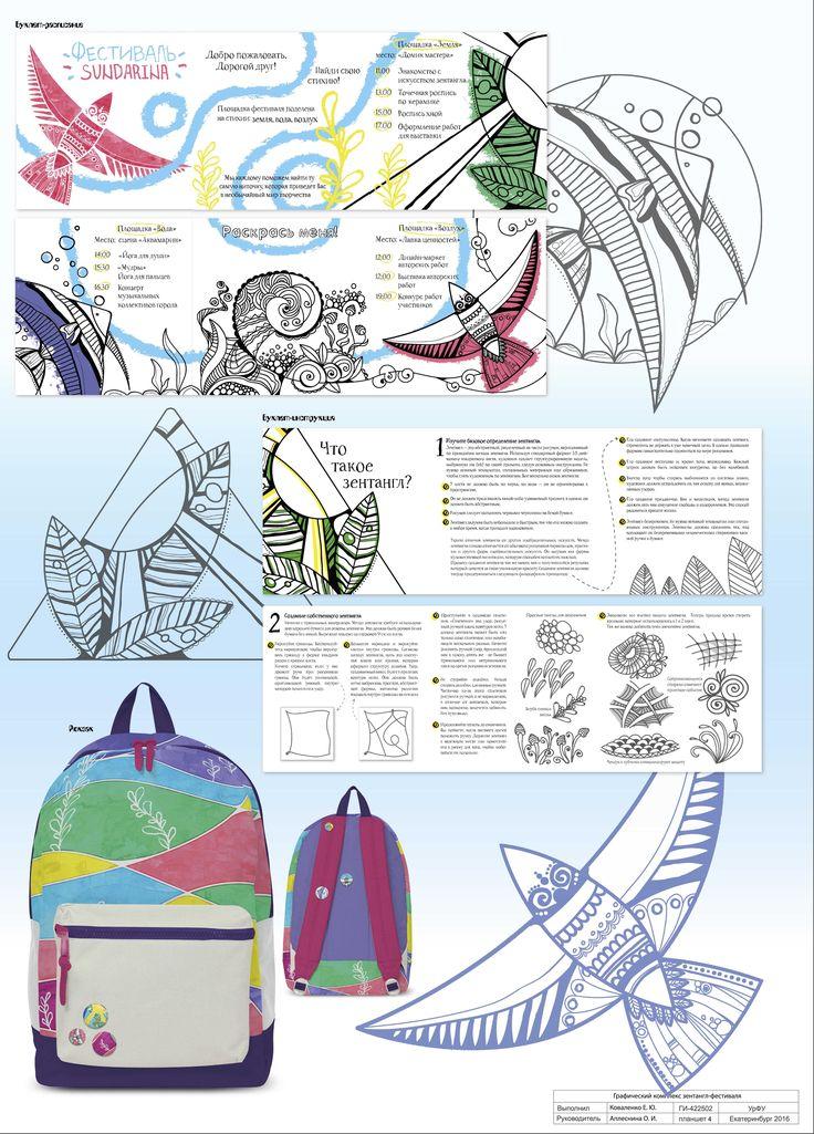 Планшет № 2 Разработка графического оформления зентангл-фестиваля