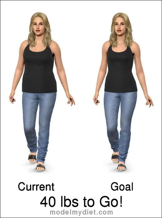 Carol has 40 pounds to go! You can do this!  Model My Diet | Virtual Weight Loss Simulator and Motivation Tool | Share your goal!