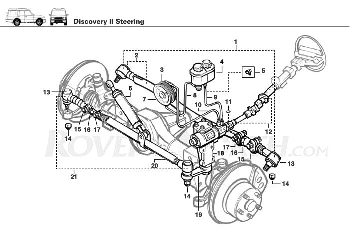 discovery ii steering - rovers north