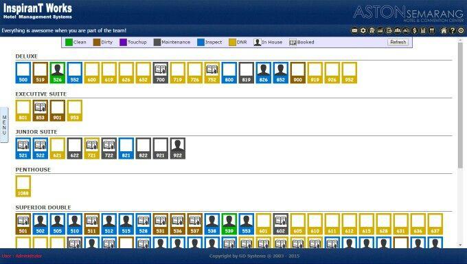 Live Room Status iHMS cloud based Hotel Management Software