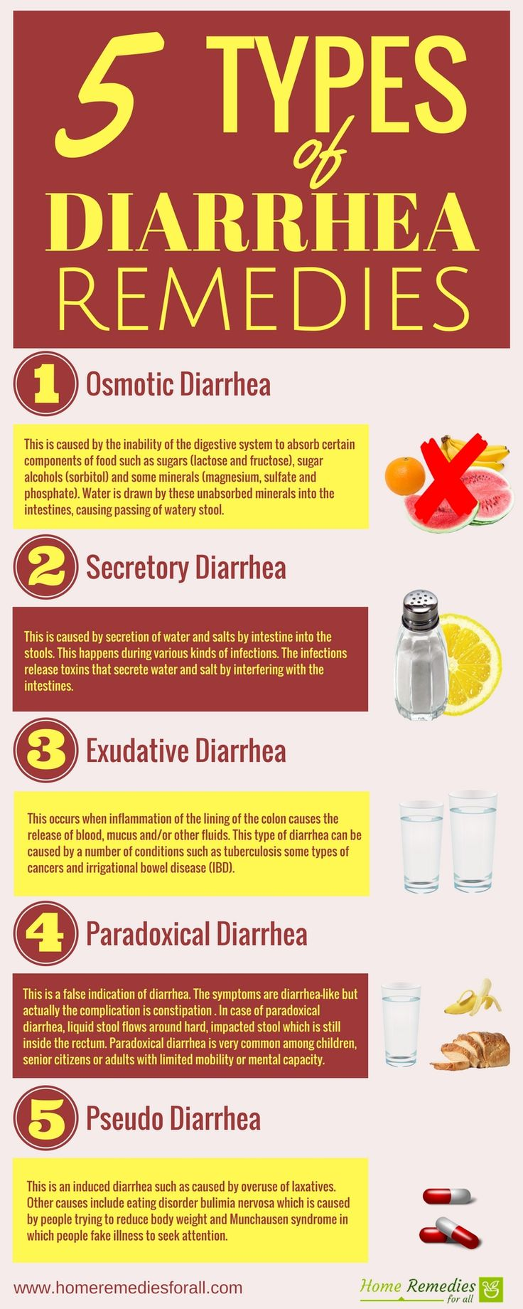 how to get rid of diarrhea from the flu