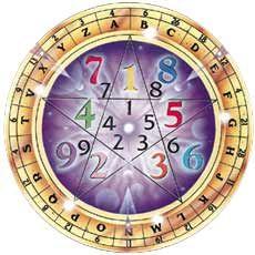 La Numerología es la ciencia o disciplina que se basa en la existencia y trascendencia de los núm...