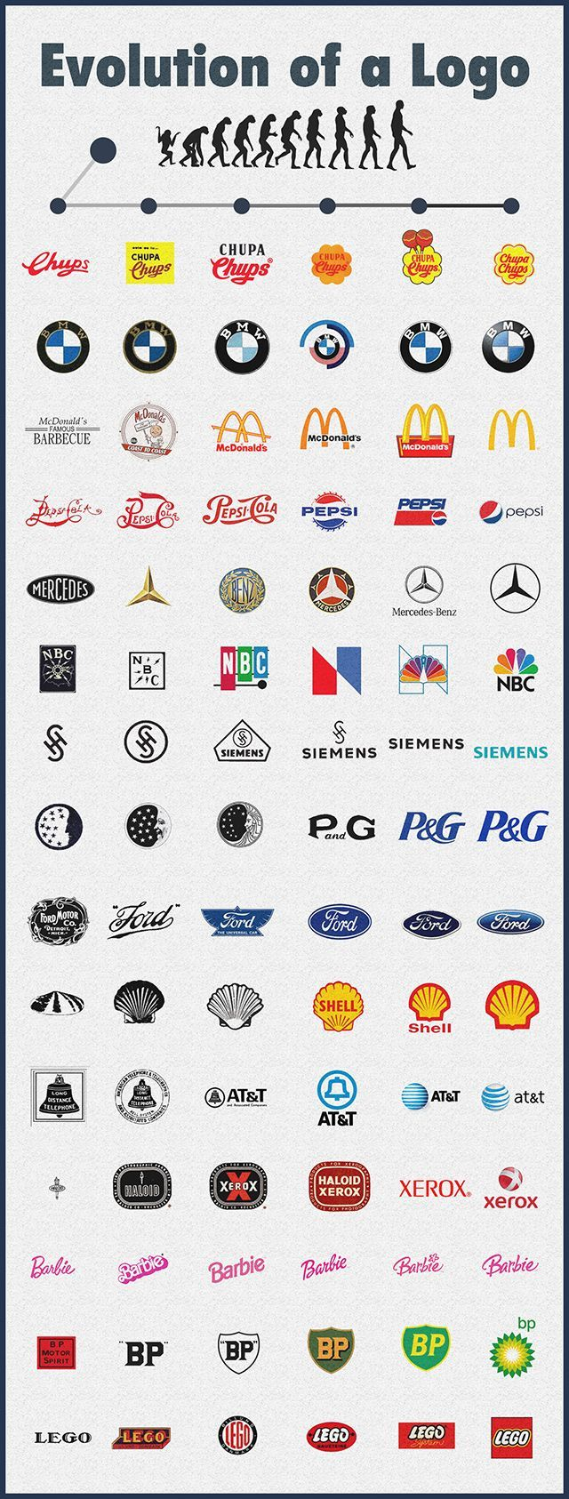 See how 15 famous logos have evolved over the year…
