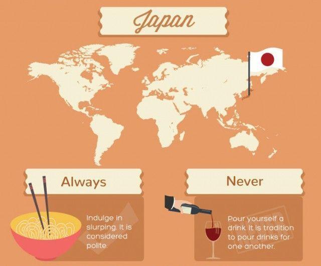Table Etiquette Japan