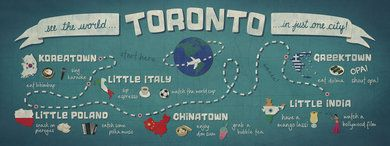 """Neat """"map"""" of Toronto's many cultural offerings. See TobyMac, Lecrae, TFK, and Jamie-Grace in concert at Canada's Wonderland in Toronto on June 21, 2014--go to http://www.wonderjamfestival.com/ to get your tickets!"""
