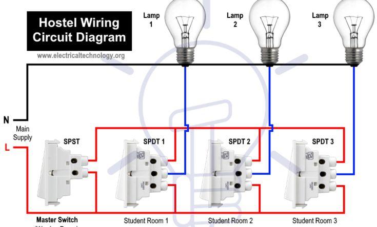 Hostel Wiring Circuit Diagram