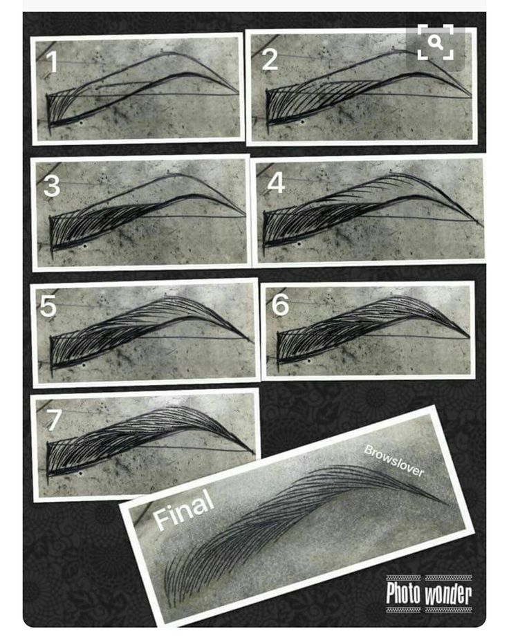 Microblading tips