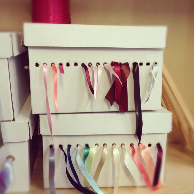 shoe box + punch holes + eyelets = ribbon organization awesomeness
