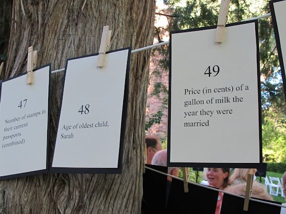 """For a milestone party or event, print out a """"highlight"""" on each card - this example is for a 50th wedding anniversary. Such a thoughtful way to share your life. I can imagine it might even surprise your friends and family what has stood out to you as important/memorable."""