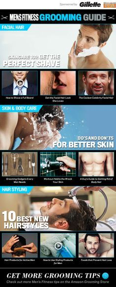 The Men's Fitness Grooming Guide - Men's Fitness