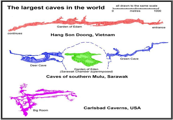 Hang Son Doong Map - I have been in the Carlsbad Caverns and the Meramec Caverns, Stanton Missouri, someday I'd love to see Hang Son Doong, the largest caves in the World in Vietnam. Massive caves and such beauty.