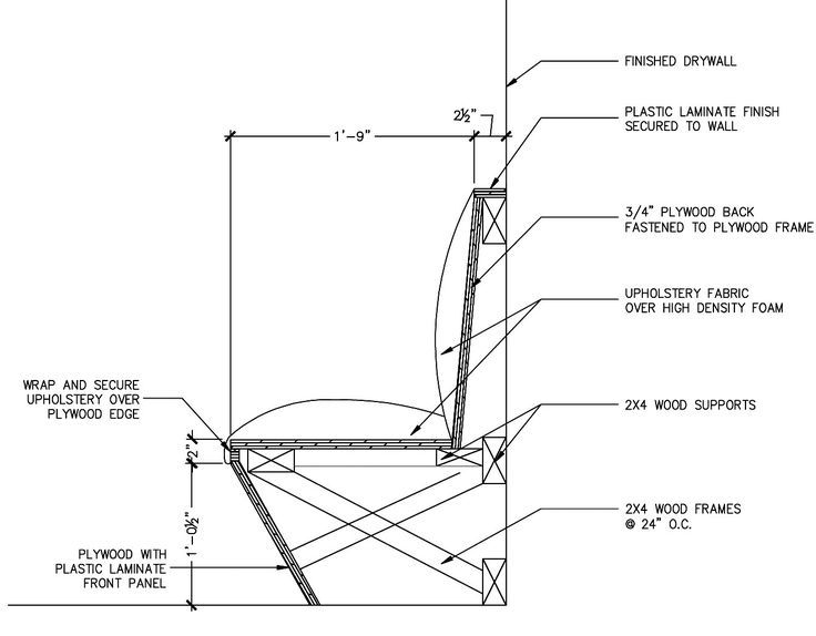 Image result for Banquette Seating How To Build | Architecture/Interior spaces | Banquette bench ...