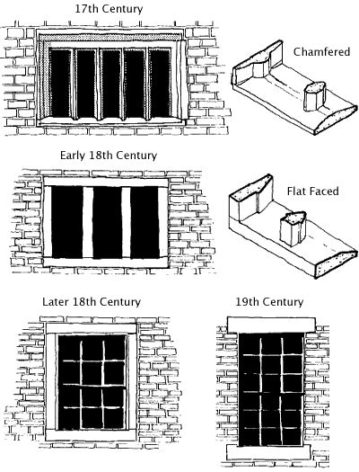 760 best images about codnor castle farm on pinterest for 18th century window