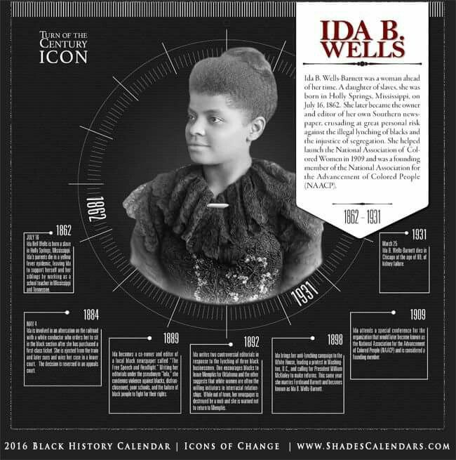 the life of ida b wells an african american journalist Ida b wells (african-american journalist / civil-rights activist, 1862-1931)  born to slave parents in holly springs, mississippi in 1862, ida bell wells grew up to become a gutsy journalist and a pioneer civil-rights activist who launched a virtual one-woman crusade against the vicious practice of lynching (a murderous.