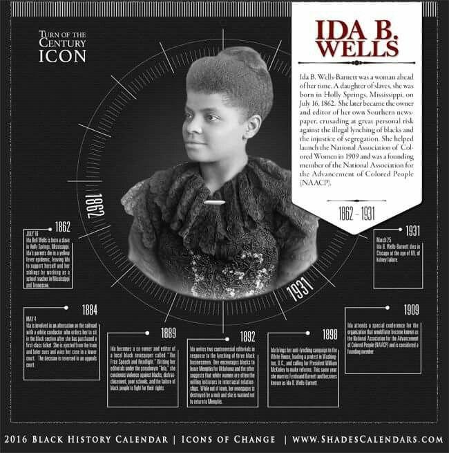 Ida B wells