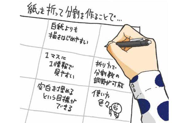 コピー用紙でできる『分割ノート』でアイデアを生み出す!