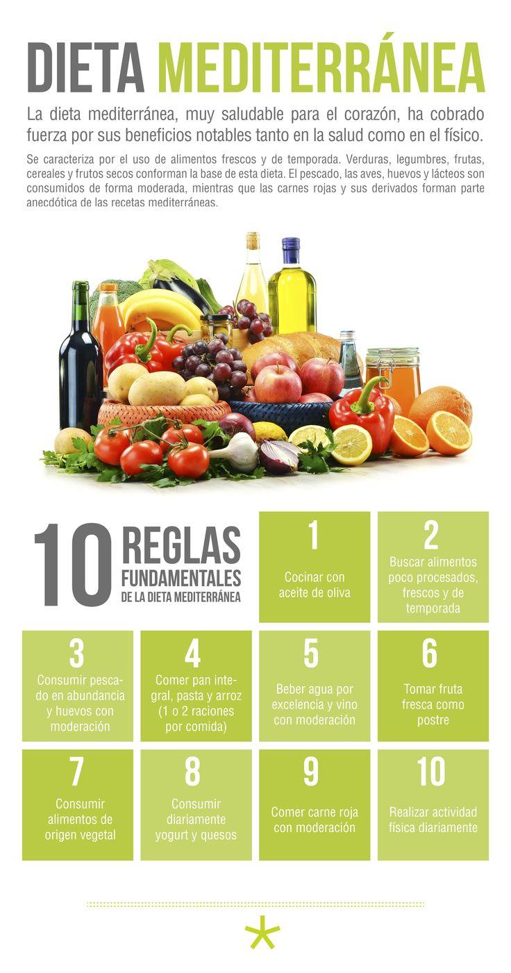 #dieta mediterránea, #nutrición, #alimentación