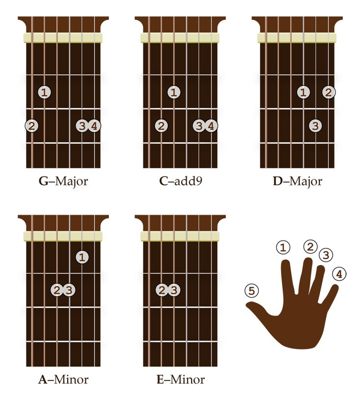 how to hold guitar chords properly
