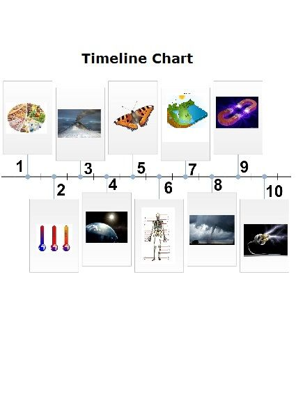 49 best science activities smart board images on pinterest add wow to your science lesson plans with these five teaching tools urtaz Choice Image
