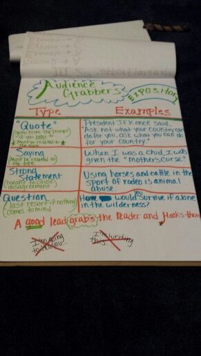 7th grade science essay Free essays on 7th grade essay get help with your writing 1 through 30.