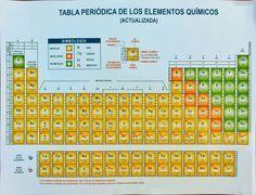 tabla periodica de los elementos quimicos monografias thank you for visiting flavorsomefo nowadays were excited to declare that we have discovered an - Tabla Periodica De Los Elementos Monografias