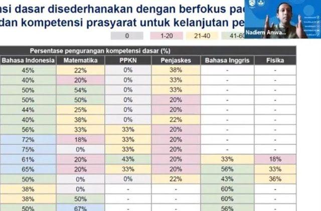 Pin Di Indonesia News