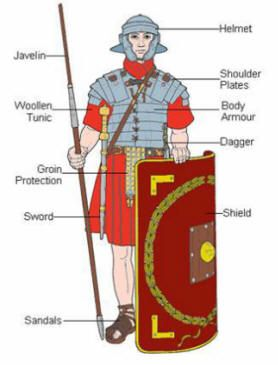 Javelin, Helmet, Woolen Tunic, Shoulder Plates, Dagger, Sword, Sandals, Shield, Body Armor, Groin Protector