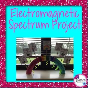 This is a great project for your students to complete when learning about the Electromagnetic Spectrum. Students are to create a model of the EM Spectrum. The model will demonstrate the relationship between wavelength, frequency, and energy.  Students will include all 7 types of radiation in order of energy, whether from low to high or high to low.
