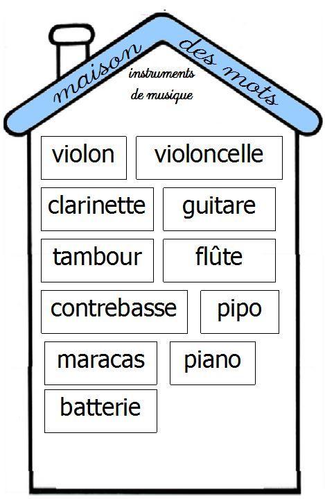 maison des mots, champ lexical