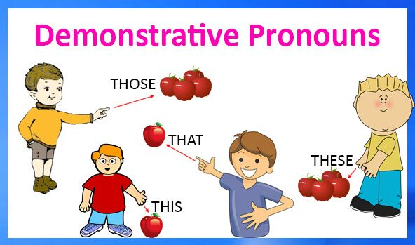 What are demonstrative pronouns? Examples and exercises. Free and printable worksheets for different ability levels at Kids World Fun