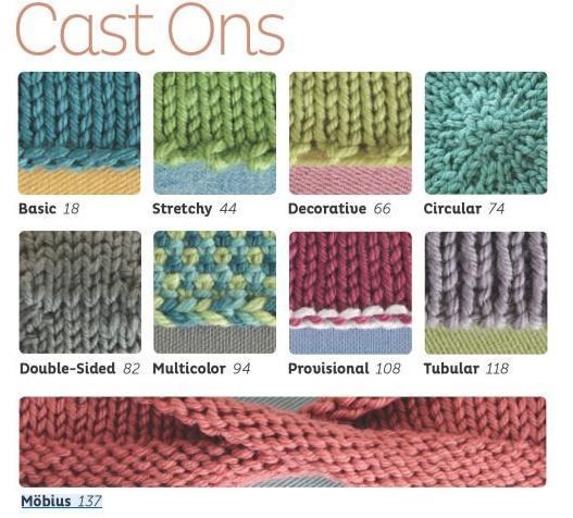 How To Cast On Knitting Stitches For Dummies : Different cast on techniques-photos only, no instruction Knitting: Cast-Ons...
