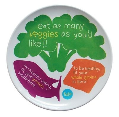 Nutri Plate - love the design on this one