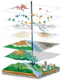 Technologies et innovations / La géographie au service des Smart grids (Esri France)