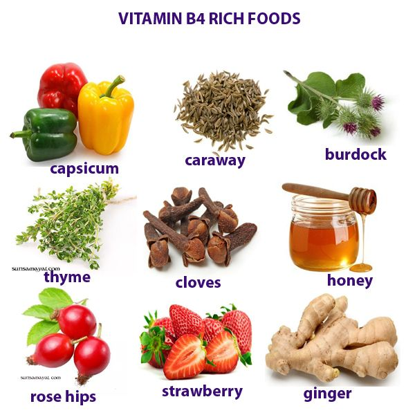VITAMIN B4 (ADENINE) HEALTH BENEFITS, DEFICIENCY AND RICH FOODS