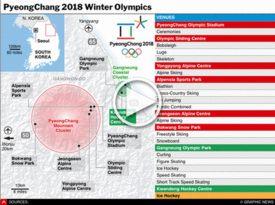 PYEONGCHANG 2018: Olympic venues interactive (1)