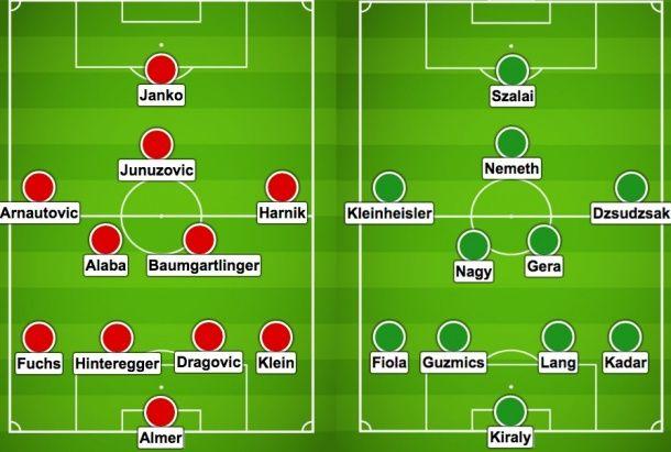 Avancronică şi pronosticuri de la laur1985: Austria vs Ungaria, ponturi pariuri EURO 2016 - PariuriX.com