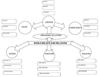 how to make renal system concept map
