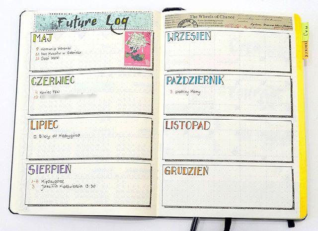 Kolejne dwie strony to Future Log. Niestety, na sensowną polską nazwę jeszcze nie wpadłem, więc tak zostało, co zresztą mi nie przeszkadza. Rzut oka na cały rok to bardzo przydatna sprawa  #esperoart #bulletjournal #bulletjournaljunkies #bulletjournalpolska #bujo #bujojunkies #leuchtturm #leuchtturm1917 #bujoesperoart #showmeyourplanner