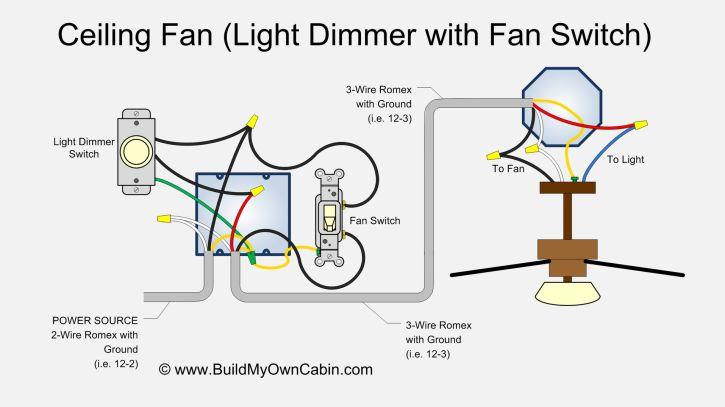 Ceiling Fan Switch 6 Wire U2022 Cabinet Ideas Manual Guide