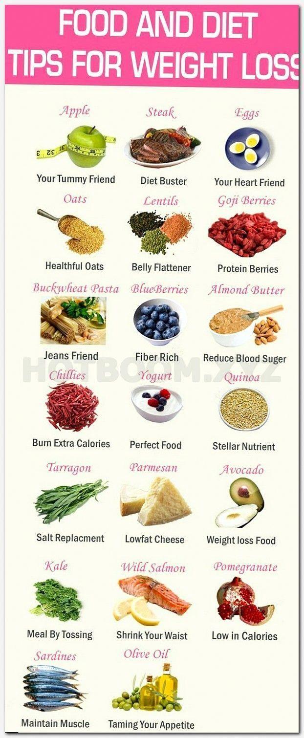 Telvas Diät verliert an Gewicht