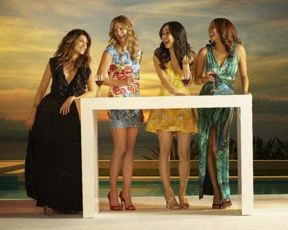 ABC announces the fourth season of its Mistresses TV show premieres in May. Get the details at TV Series Finale. What do you think? Is it a date?