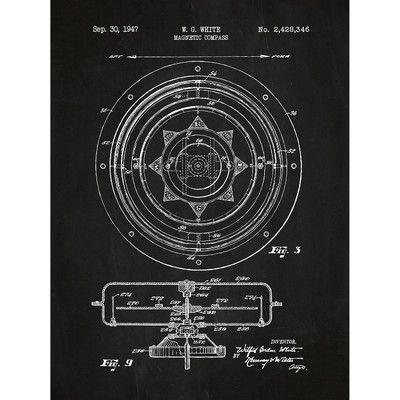 Inked and Screened Outdoor Gear 'Magnetic Compass' Silk Screen Print Graphic Art in Chalkboard/White Ink