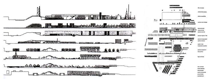Programmatic sections, Parc de la Villette, competition entry. Office for Metropolitan Architecture,1983.