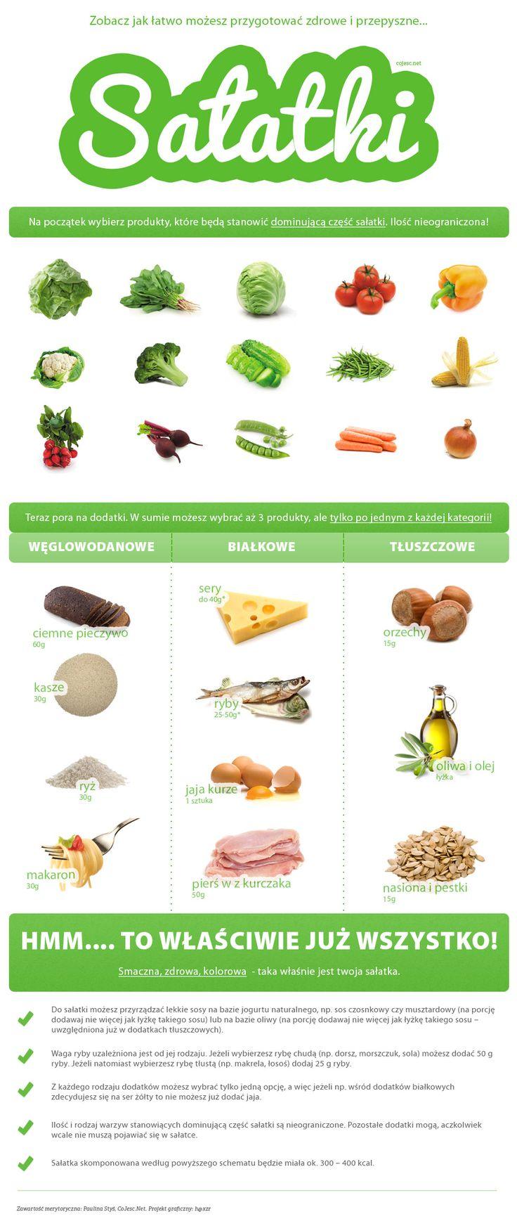 Jak komponować zdrowe sałatki?