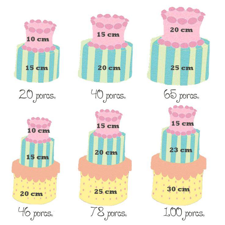 TARTAS FONDANT     Siempre suelen surgir dudas a la hora de hacer una tarta sobre el tamaño y las cantidades de las porciones que sald...