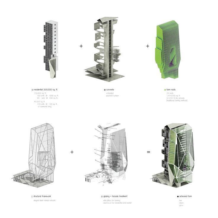 1000 Images About Green Facade On Pinterest Concept Diagram Green Roofs And Acupuncture