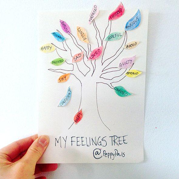 Alla känslor är tillåtna! Det är viktigt att du förmedlar det till dina barn. Läs Bra vardags råd från EQ-experten och psykologen Bodil Wennberg.