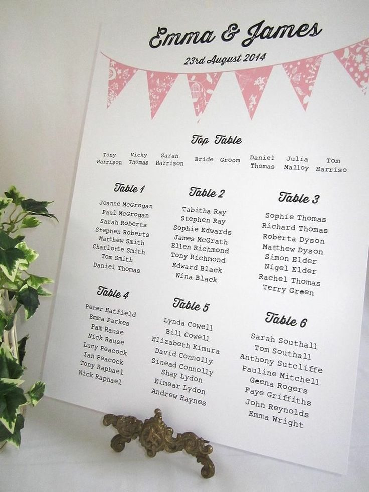 Personalised Wedding table seating plan A3 / vintage bunting / summer fete