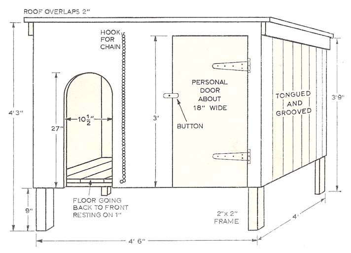 Dog House Plans DIY Bing Images Chiens Pinterest