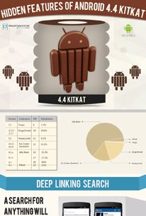 7 Unknown Features of Android 4.4 Kitkat